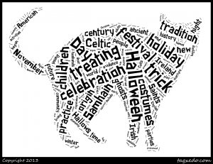 Word Cloud Creator Finished Cat